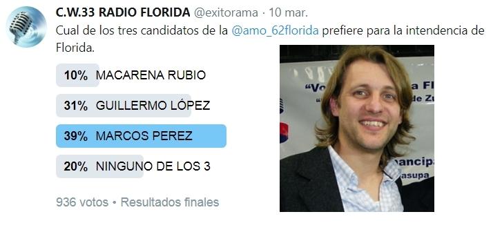 Marcos ya es el candidato en la red delpajarito